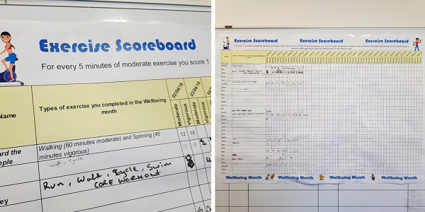 Eastpoint's Wellbeing Month Exercise Scoreboard